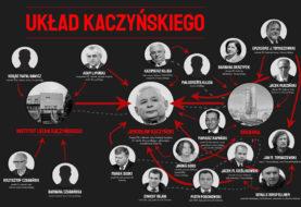 """""""Układ Kaczyńskiego"""" aresztowany"""